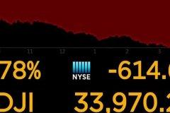 """全球资本市场经历""""黑色星期一"""",纳斯达克指数单日暴跌超"""