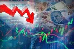 港、美、欧股接连遭遇集体大跌,美股三大指数均跌近2%
