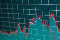 三大股指仅纳指微跌,标普500连续6日收涨